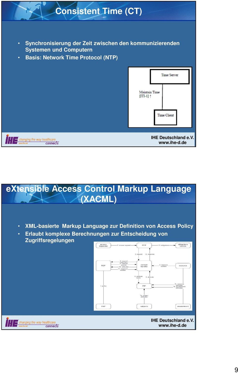 Control Markup Language (XACML) XML-basierte Markup Language zur Definition von