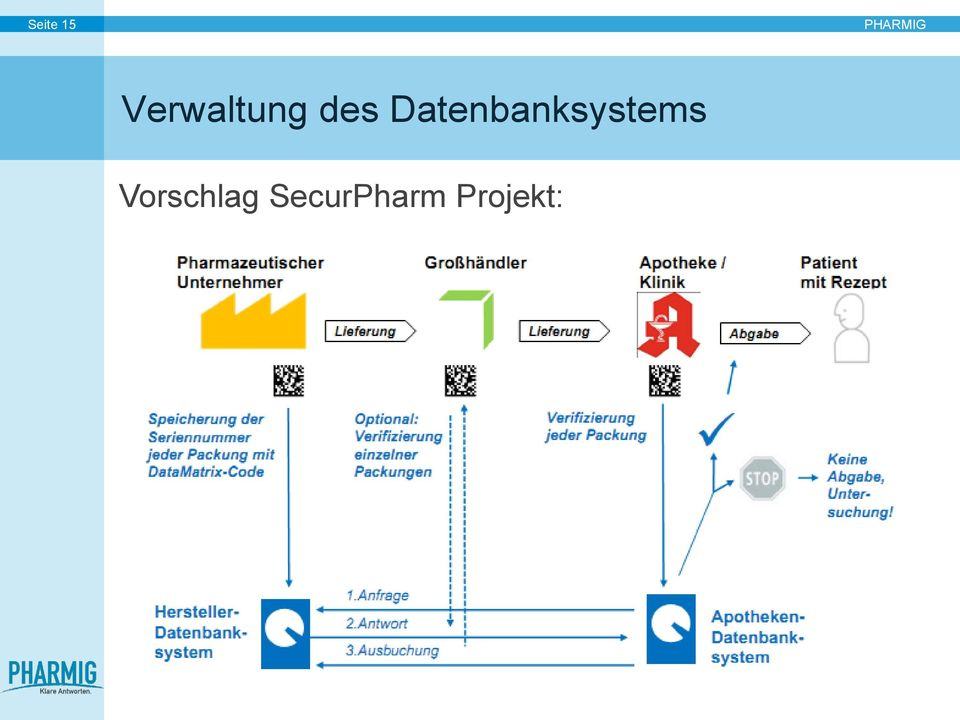 Datenbanksystems