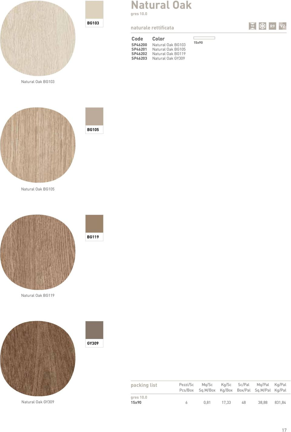Natural Oak BG105 Natural Oak BG119 Natural Oak GY309 15x90 Natural Oak BG103 BG105 Natural Oak BG105