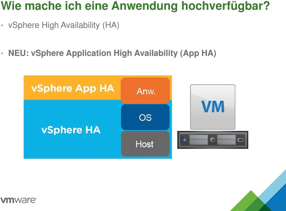 vsphere High Availability (HA)