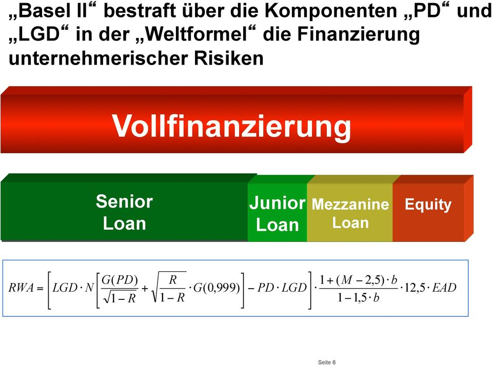 Gesamtinvestitionskosten Loan Loan Mezzanine Loan Equity G( PD) R 1+ ( M
