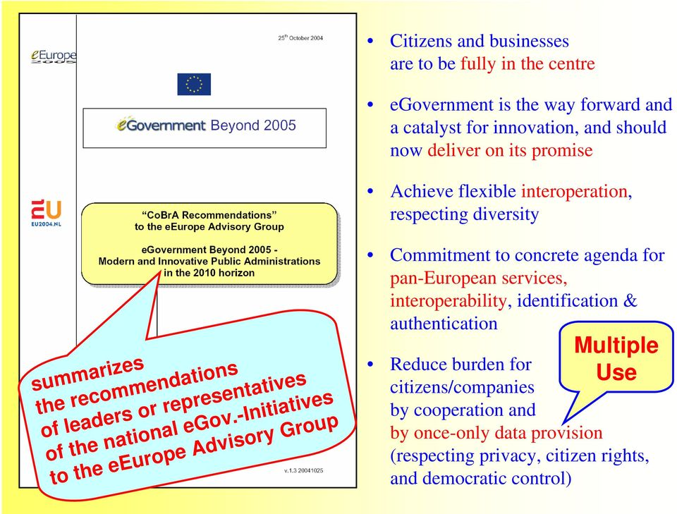 -initiatives to the eeurope Advisory Group Commitment to concrete agenda for pan-european services, interoperability, identification & authentication