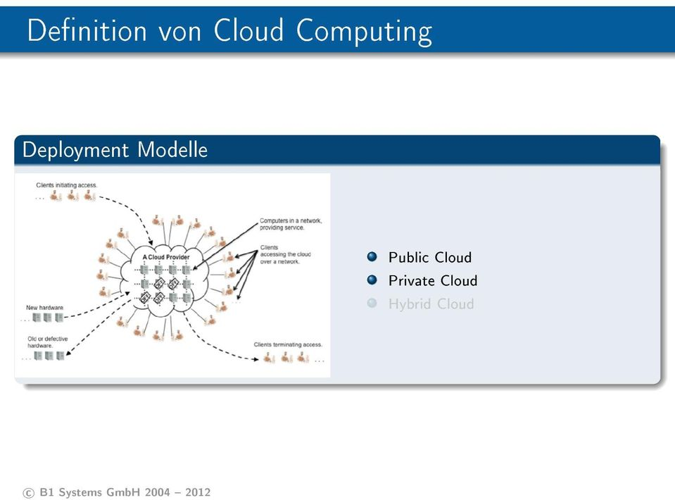 Modelle Public Cloud
