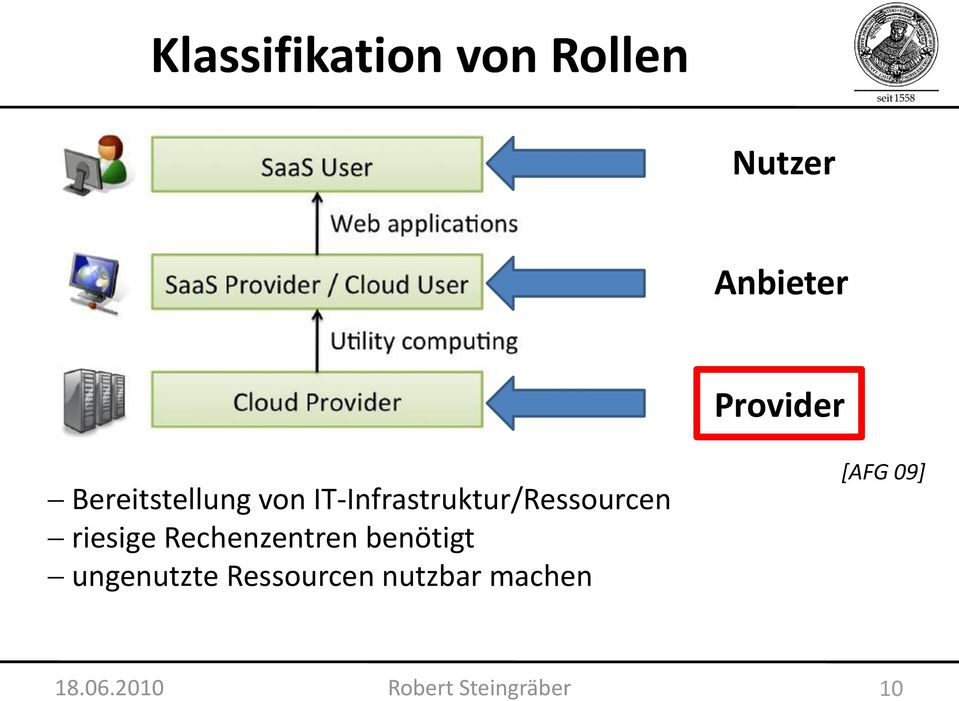 IT-Infrastruktur/Ressourcen riesige
