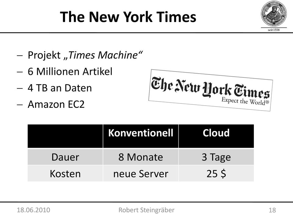 Daten Amazon EC2 Konventionell Cloud