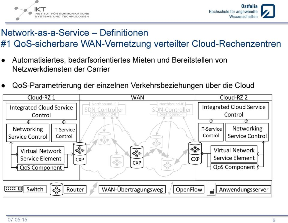 Cloud-RZ 2 Integrated Cloud Service Integrated Cloud Service Networking Service IT-Service IT-Service Networking Service Virtual Network