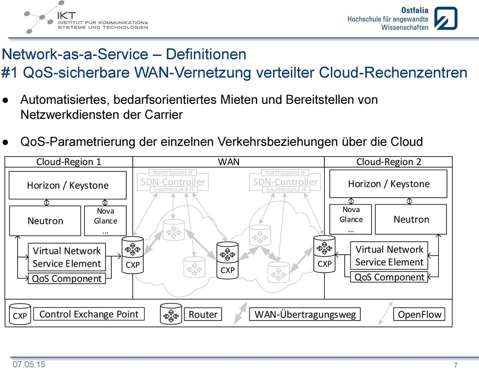 Cloud-Region 1 Horizon / Keystone WAN Cloud-Region 2 Horizon / Keystone Neutron Nova Glance.