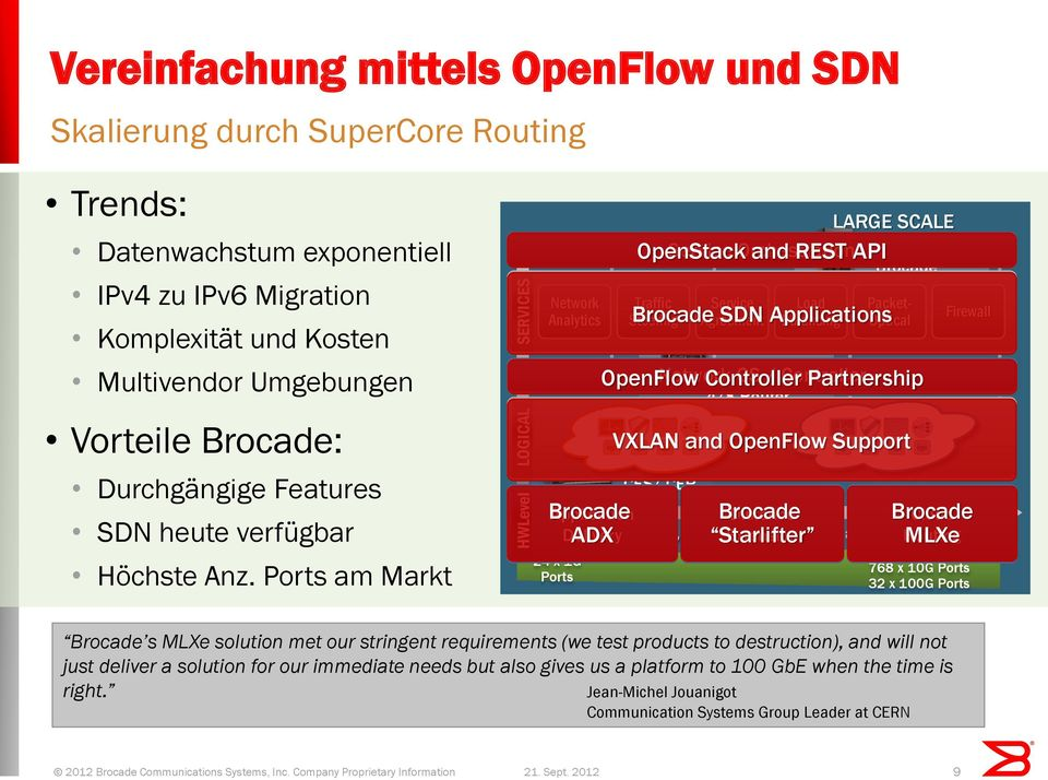 Ports am Markt Network Analytics LARGE SCALE OpenStack Service Orchestration and REST API Brocade MEDIUM Agreement SDN SCALE Applications Balancing SMALL SCALE VXLAN and OpenFlow Support Brocade ADX