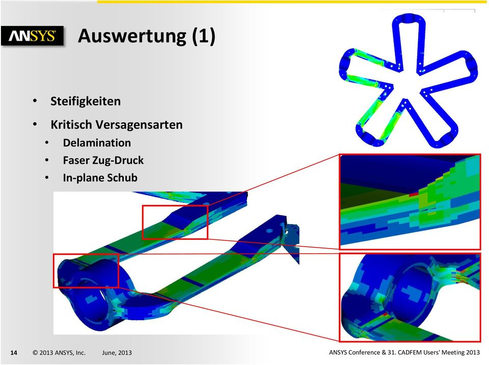 In-plane Schub 14 2013 ANSYS, Inc.