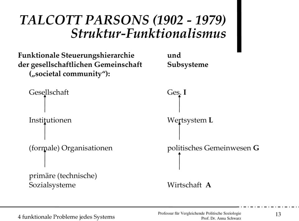 talcott parsons essays in sociological theory Talcott parsons, the sick role and role theory, and health interaction' , pp 110-33 in g scambler (ed) sociological theory and medical sociology london: tavistock google scholar: gerhardt, u ( 1989) ideas about illness parsons, t ( 1958) essays in sociological theory glencoe.