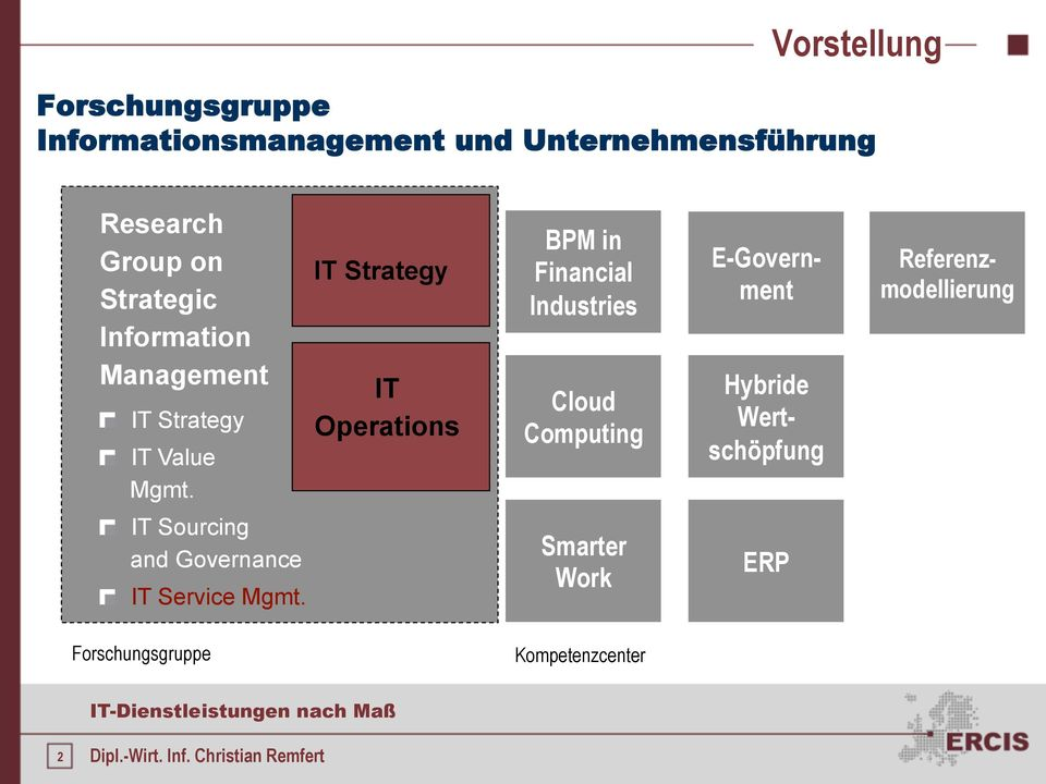 IT Strategy IT Operations BPM in Financial Industries Cloud Computing Hybride Wertschöpfung