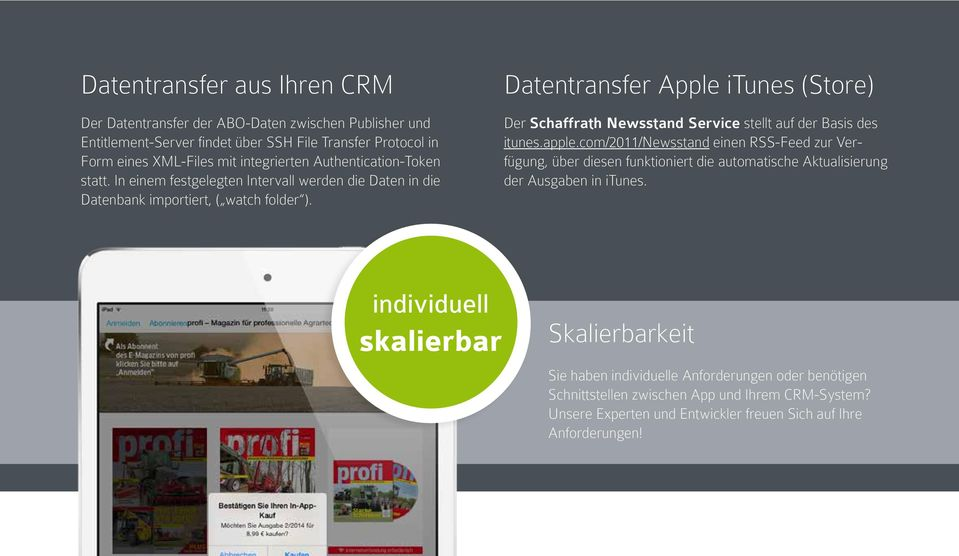 Datentransfer Apple itunes (Store) Der Schaffrath Newsstand Service stellt auf der Basis des itunes.apple.