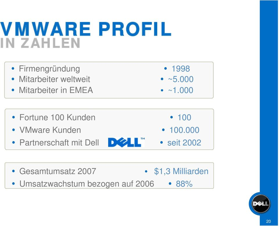 000 Fortune 100 Kunden VMware Kunden Partnerschaft mit Dell