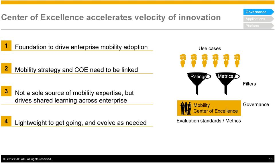 Filters 3 4 Not a sole source of mobility expertise, but drives shared learning across enterprise