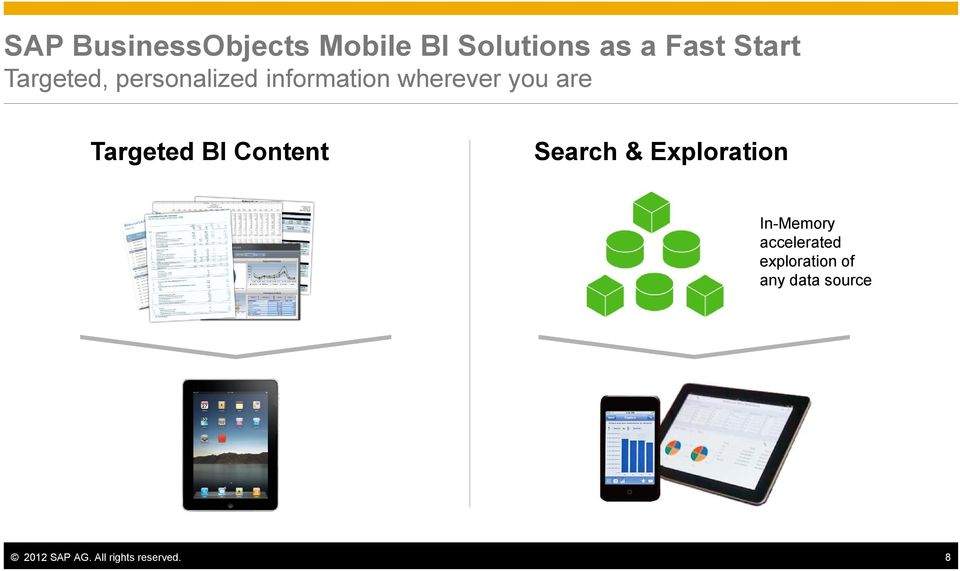 you are Targeted BI Content Search & Exploration
