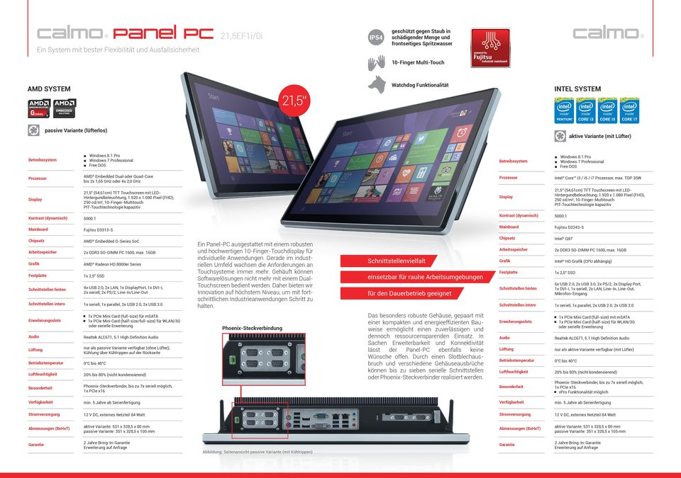 1 Pro Windows 7 Professional Free DOS AMD Embedded Dual oder Quad-Core bis 2x 1,65 GHz oder 4x 2,0 GHz Intel Core i3 / i5 / i7, max.