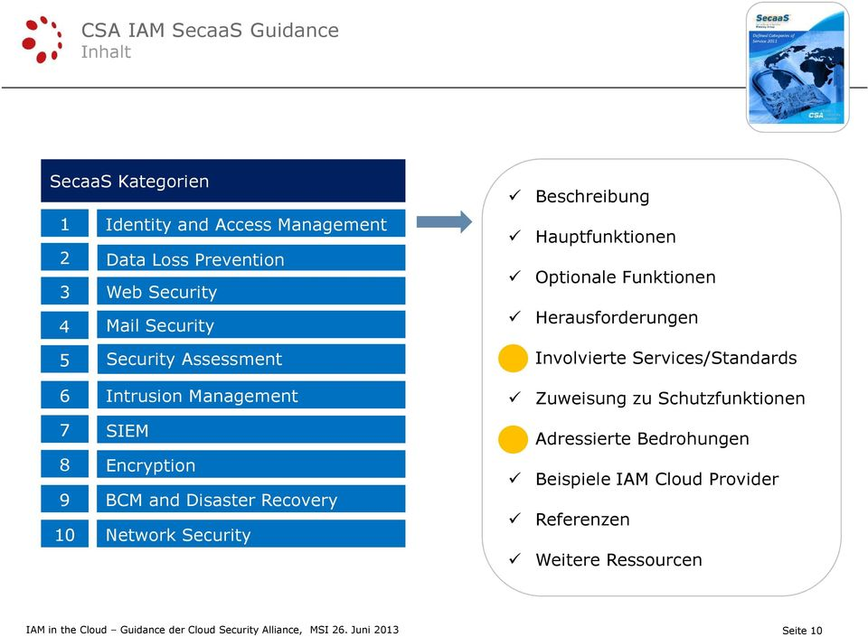 10 Intrusion Management SIEM Encryption BCM and Disaster Recovery Network Security Zuweisung zu Schutzfunktionen Adressierte