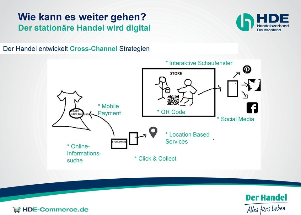 Cross-Channel Strategien * Interaktive Schaufenster * Mobile