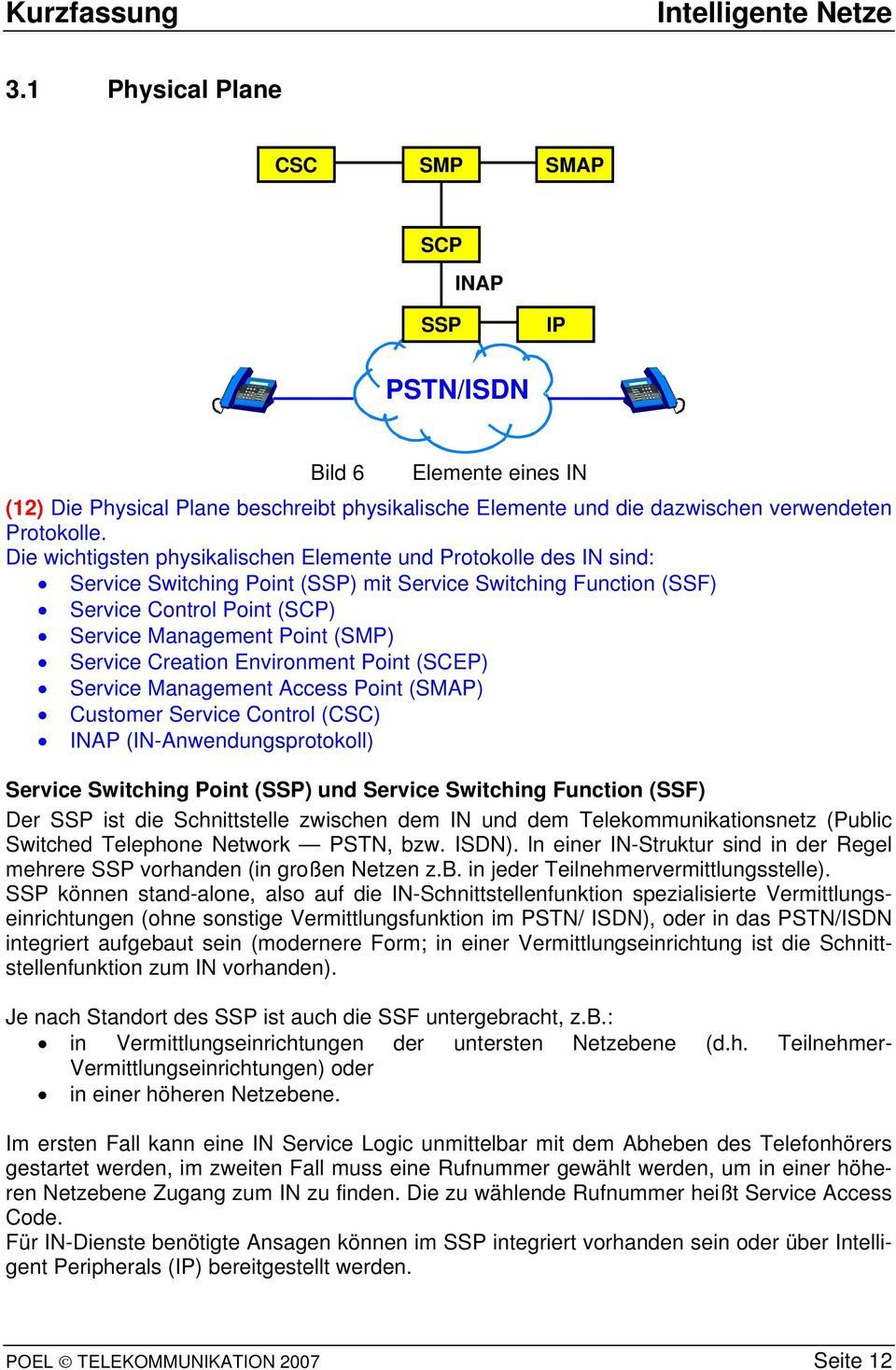 Creation Environment Point (SCEP) Service Management Access Point (SMAP) Customer Service Control (CSC) INAP (IN-Anwendungsprotokoll) Service Switching Point (S) und Service Switching Function (SSF)