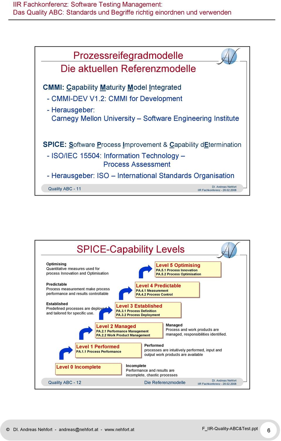 Process Assessment - Herausgeber: ISO International Standards Organisation Quality ABC - 11 SPICE-Capability Levels Optimising Quantitative measures used for process Innovation and Optimisation