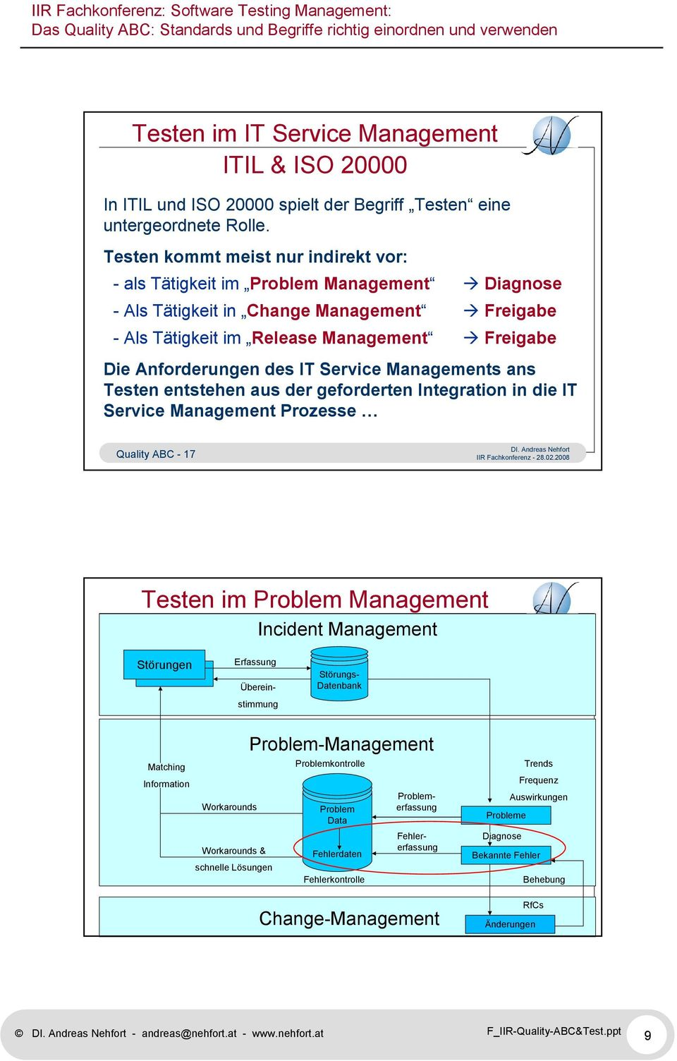 IT Service Managements ans Testen entstehen aus der geforderten Integration in die IT Service Management Prozesse Quality ABC - 17 Testen im Problem Management Incident Management Störungen Erfassung