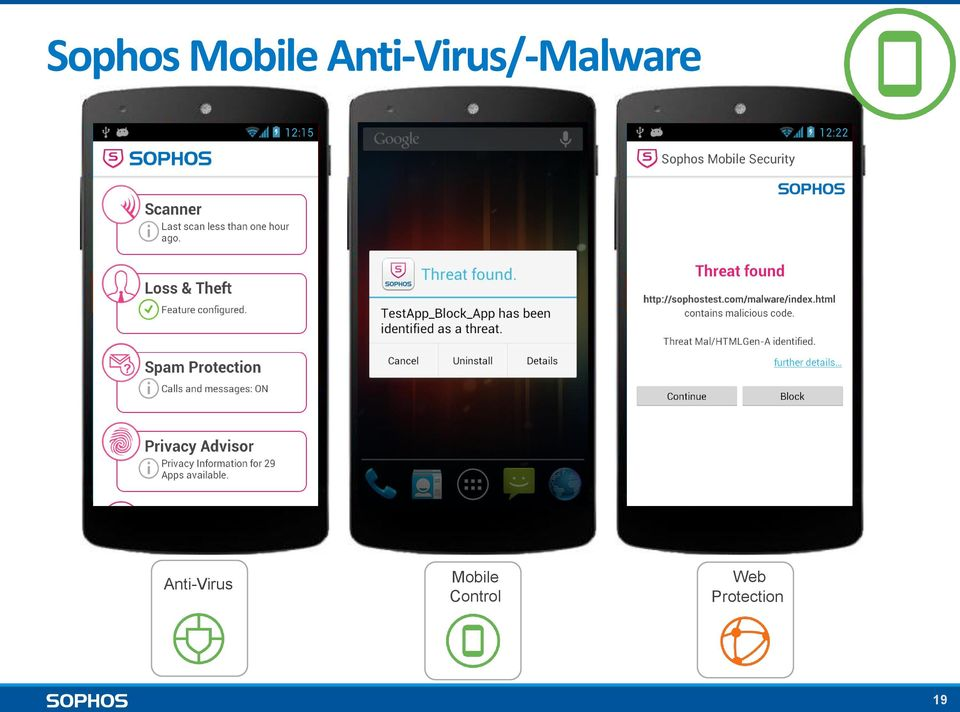 Anti-Virus Mobile