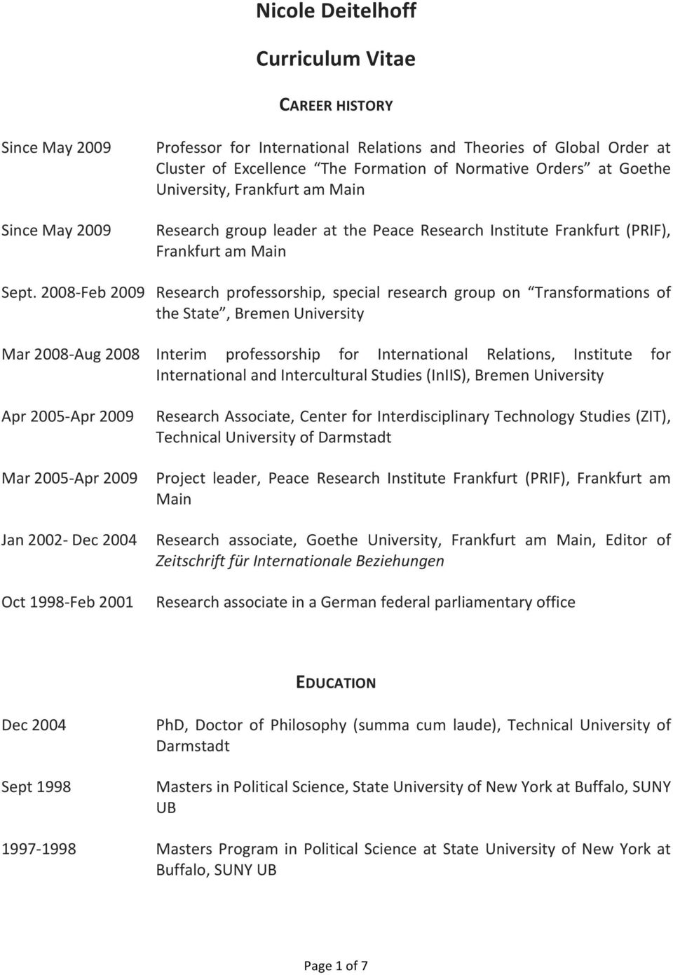 2008- Feb 2009 Research professorship, special research group on Transformations of the State, Bremen University Mar 2008- Aug 2008 Interim professorship for International Relations, Institute for