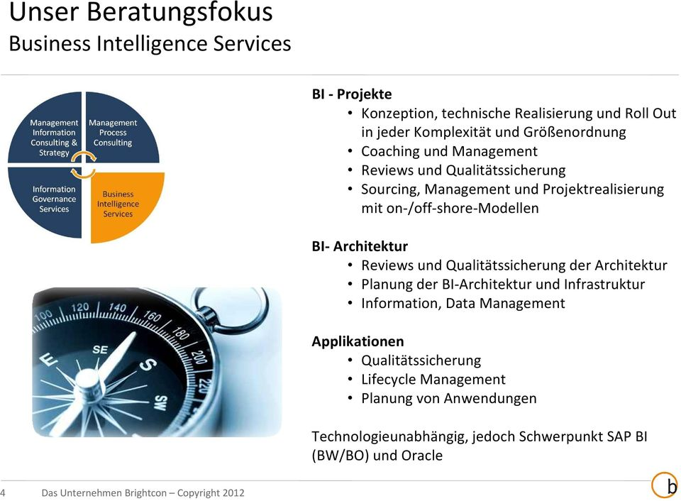 Architektur Reviews und Qualitätssicherung der Architektur Planung der BI-Architektur und Infrastruktur Information, Data Management Applikationen