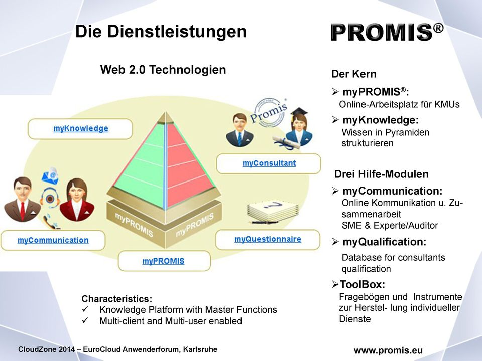 Characteristics: ü Knowledge Platform with Master Functions ü Multi-client and Multi-user enabled Drei Hilfe-Modulen Ø