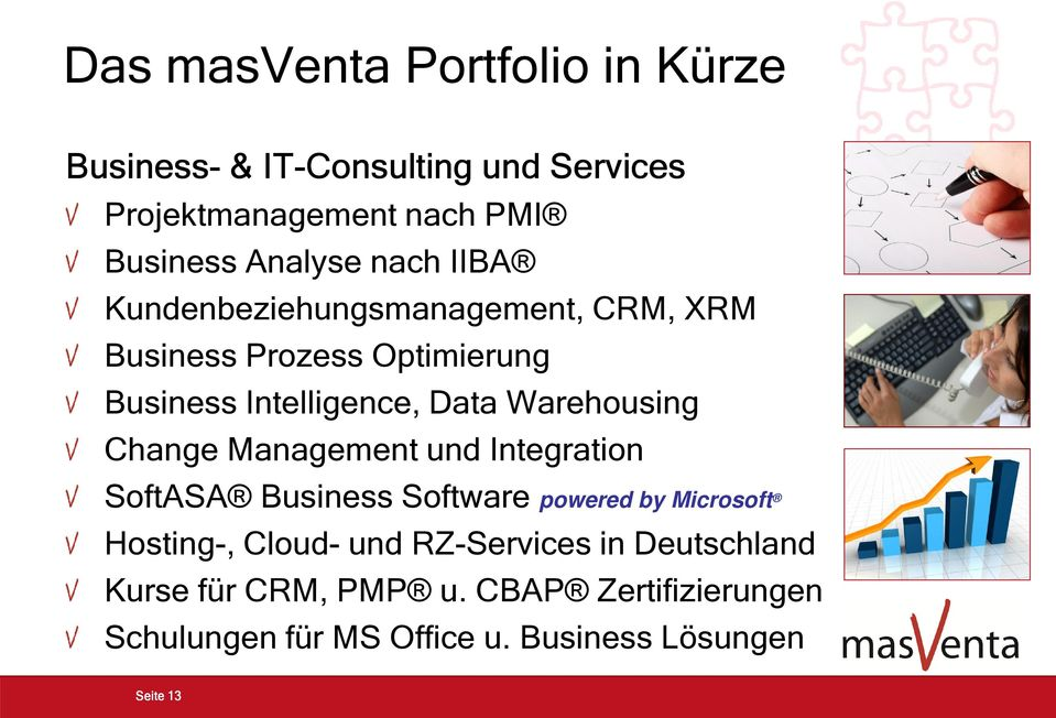 Warehousing Change Management und Integration SoftASA Business Software powered by Microsoft Hosting-, Cloud- und