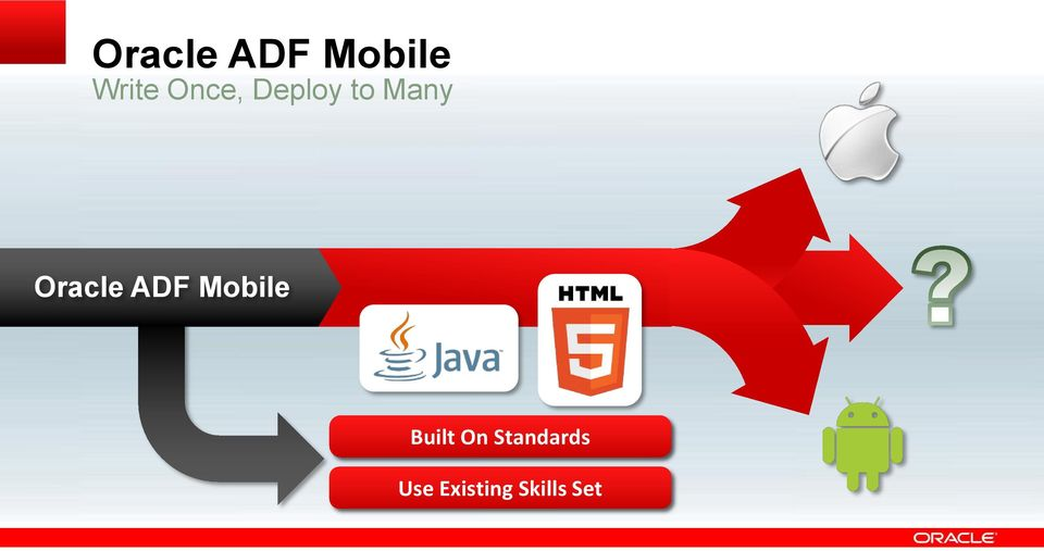 ADF Mobile Built On