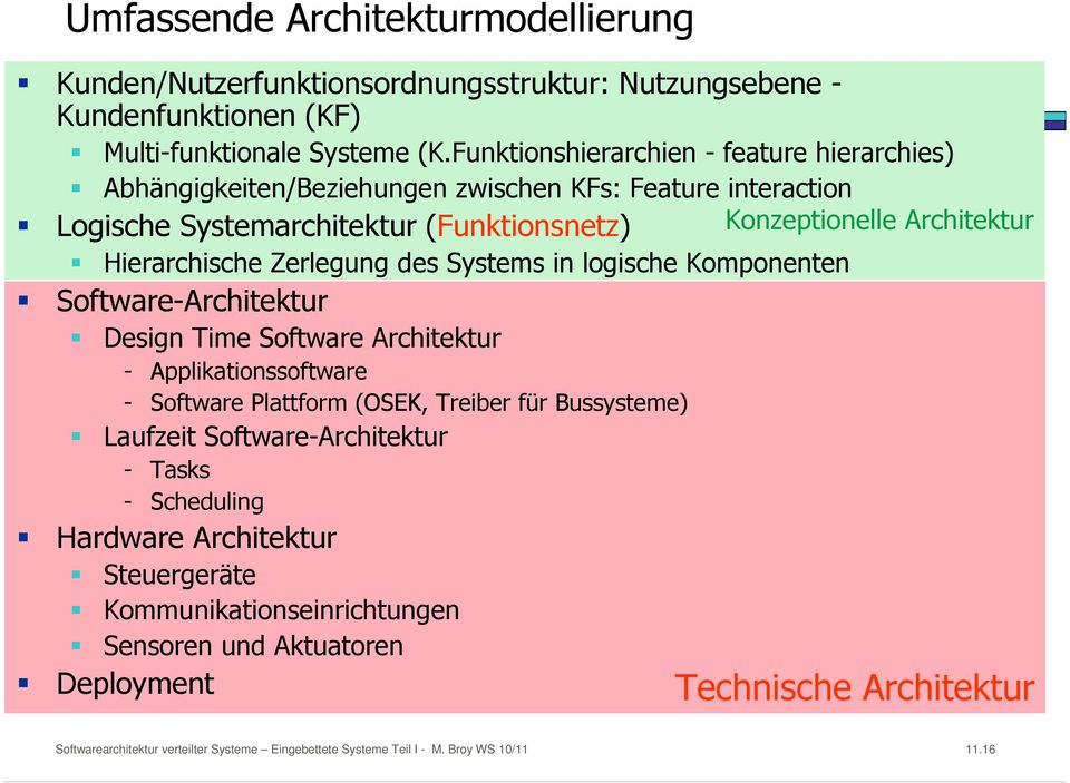 Zerlegung des Systems in logische Komponenten Software-Architektur Design Time Software Architektur - Applikationssoftware - Software Plattform (OSEK, Treiber für Bussysteme) Laufzeit