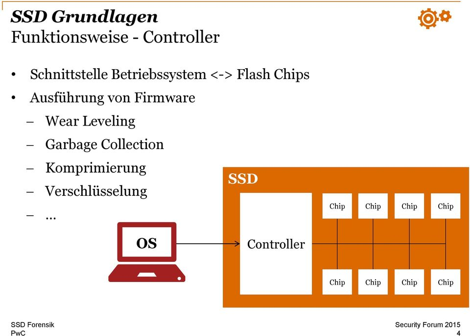 Wear Leveling Garbage Collection Komprimierung SSD