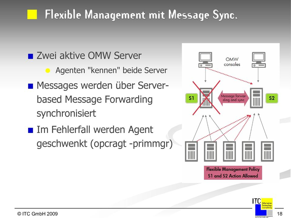 Messages werden über Serverbased Message Forwarding