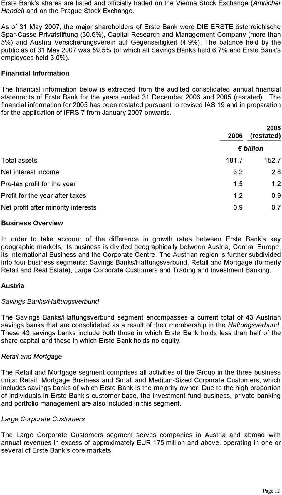 6%), Capital Research and Management Company (more than 5%) and Austria Versicherungsverein auf Gegenseitigkeit (4.9%). The balance held by the public as of 31 May 2007 was 59.
