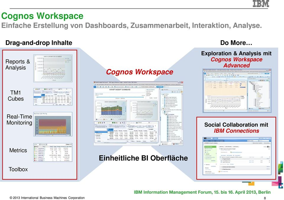 Cognos Workspace Advanced TM1 Cubes Real-Time Monitoring Social Collaboration mit IBM