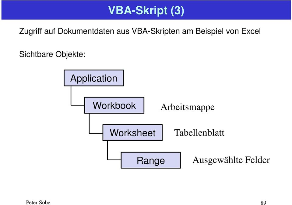 Objekte: Application Workbook Worksheet