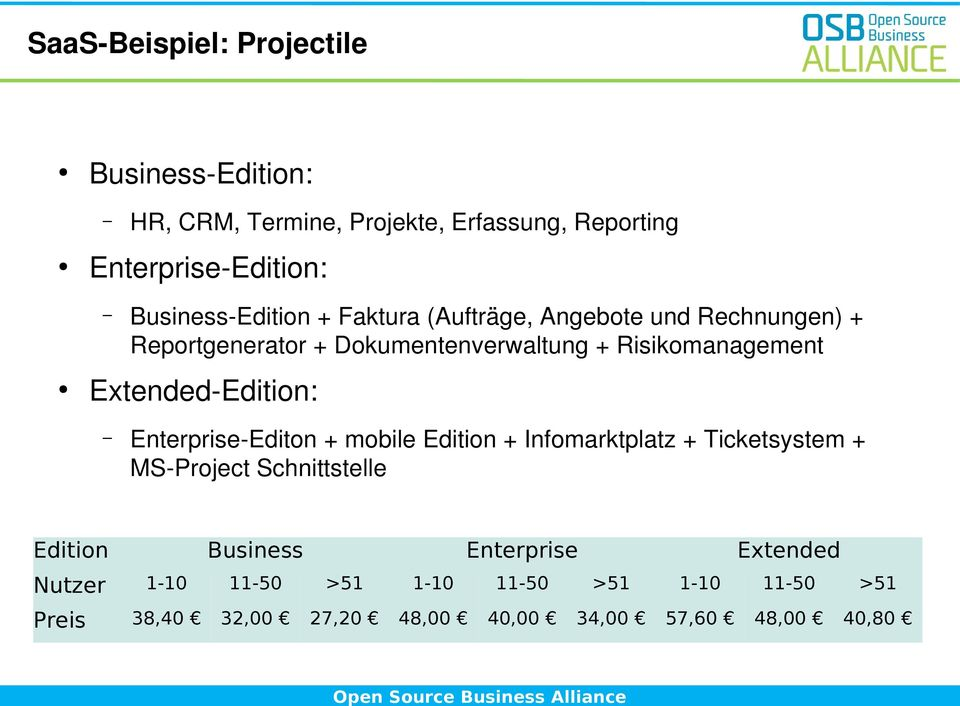 Extended-Edition: Enterprise-Editon + mobile Edition + Infomarktplatz + Ticketsystem + MS-Project Schnittstelle Edition