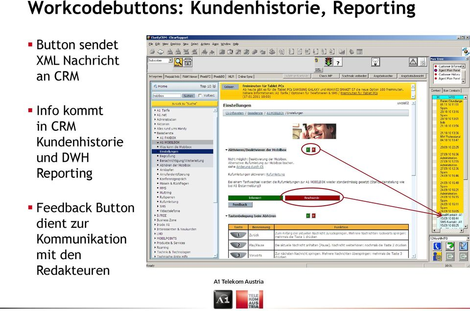 in CRM Kundenhistorie und DWH Reporting