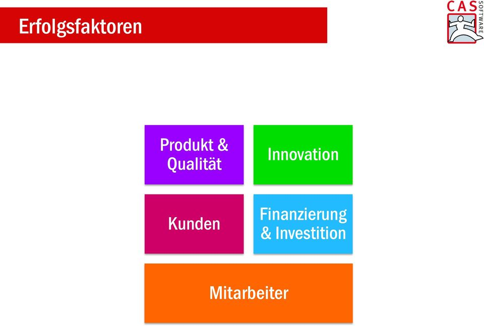 Kunden Innovation