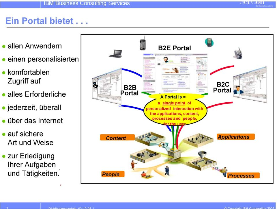 jederzeit, überall über das Internet B2B Portal A Portal is = a single point of personalized