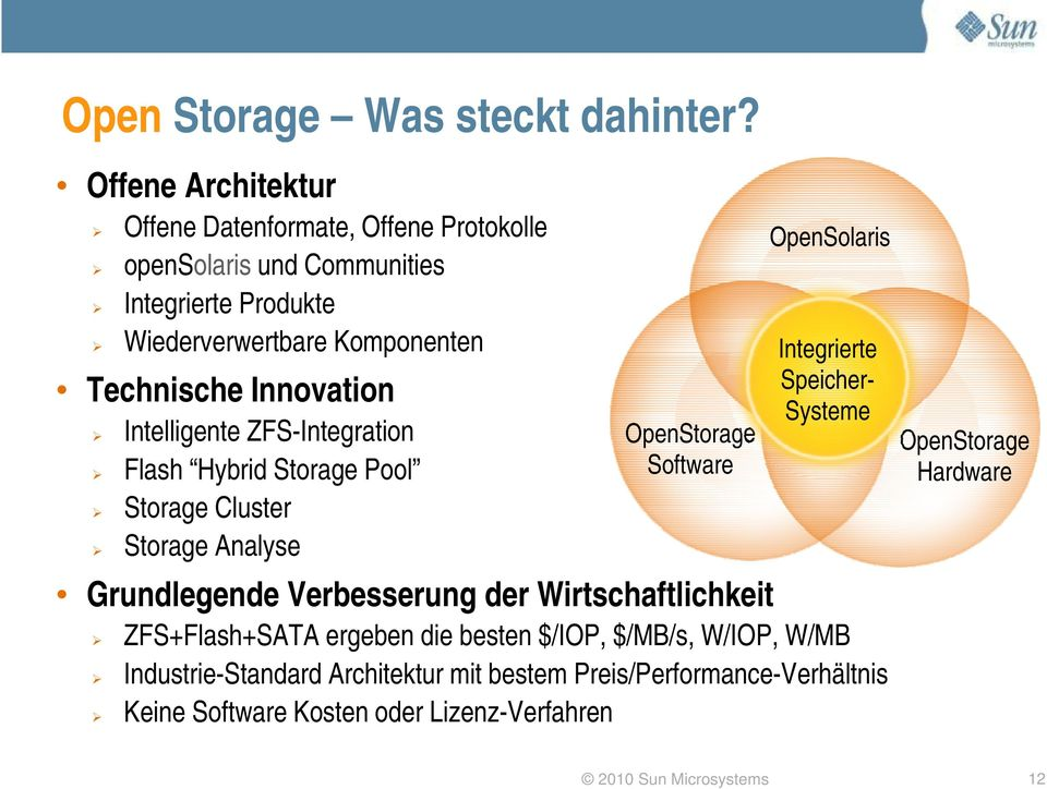 OpenSolaris Technische Innovation ¾ ¾ ¾ ¾ Intelligente ZFS ZFS-Integration Integration Flash Hybrid Storage Pool Storage Cluster Storage Analyse OpenStorage Software