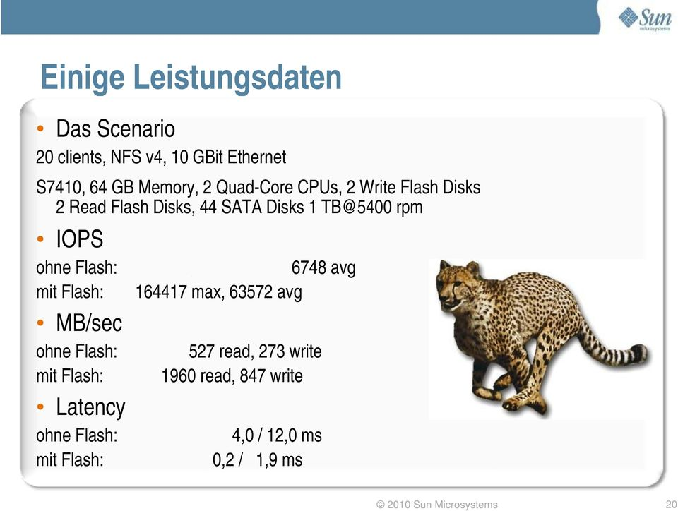 ohne Flash: 6748 avg mit Flash: 164417 max, 63572 avg MB/sec ohne Flash: mit Flash: Latency