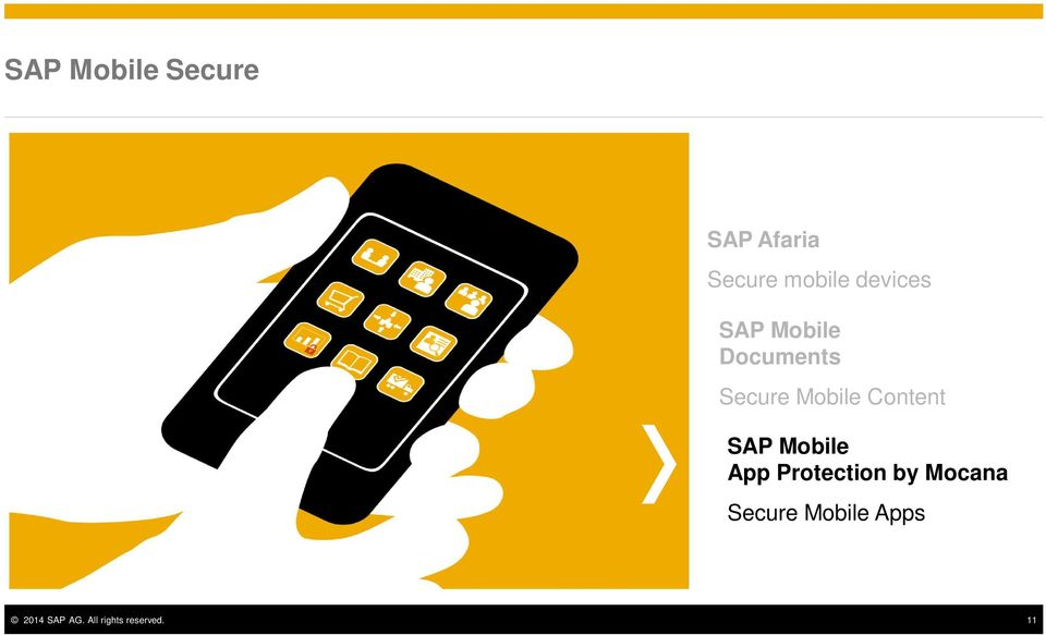 Content SAP Mobile App Protection by Mocana
