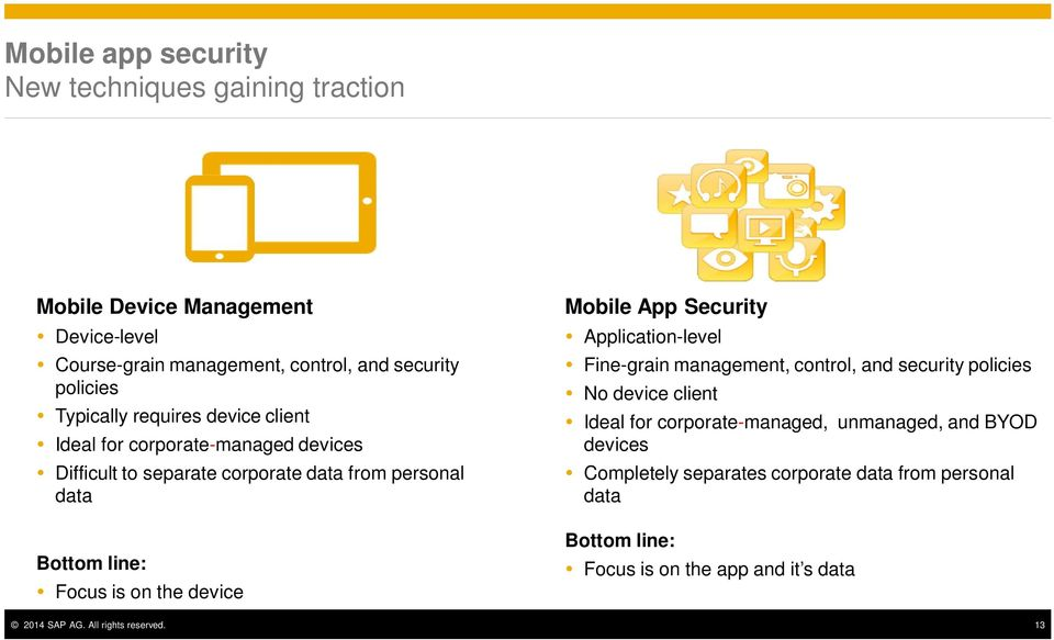 the device Mobile App Security Application-level Fine-grain management, control, and security policies No device client Ideal for corporate-managed,