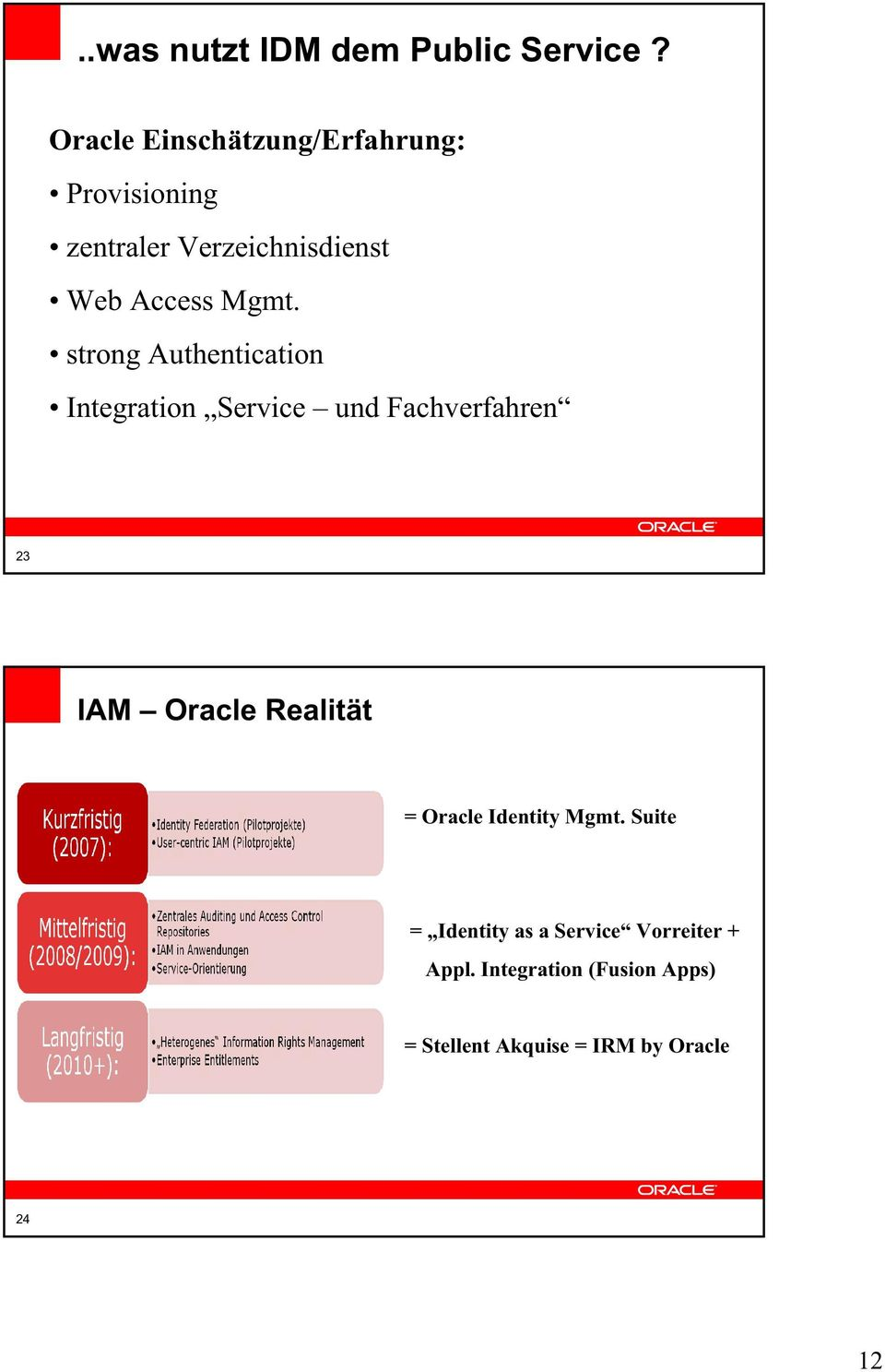 Mgmt. strong Authentication Integration Service und Fachverfahren 23 IAM Oracle