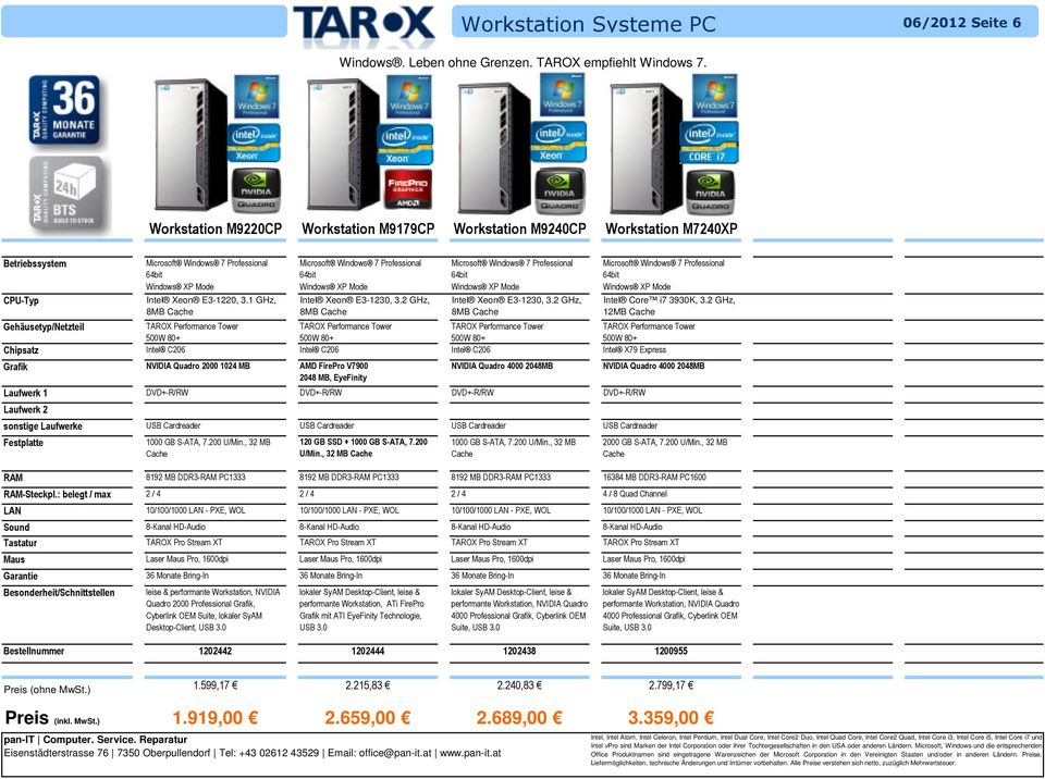 2 GHz, 12MB Gehäusetyp/Netzteil TAROX Performance Tower TAROX Performance Tower TAROX Performance Tower TAROX Performance Tower 500W 80+ 500W 80+ 500W 80+ 500W 80+ Chipsatz Intel C206 Intel C206