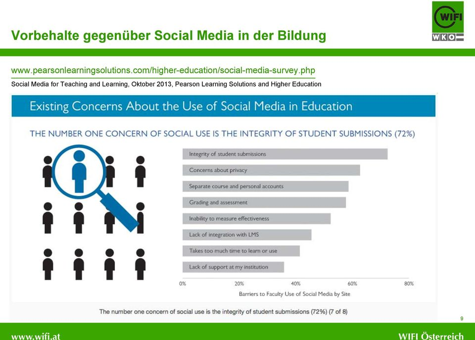 com/higher-education/social-media-survey.
