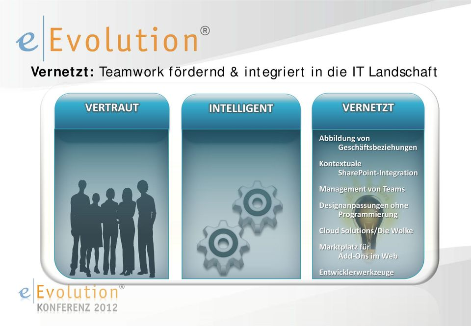 SharePoint-Integration Management von Teams Designanpassungen ohne