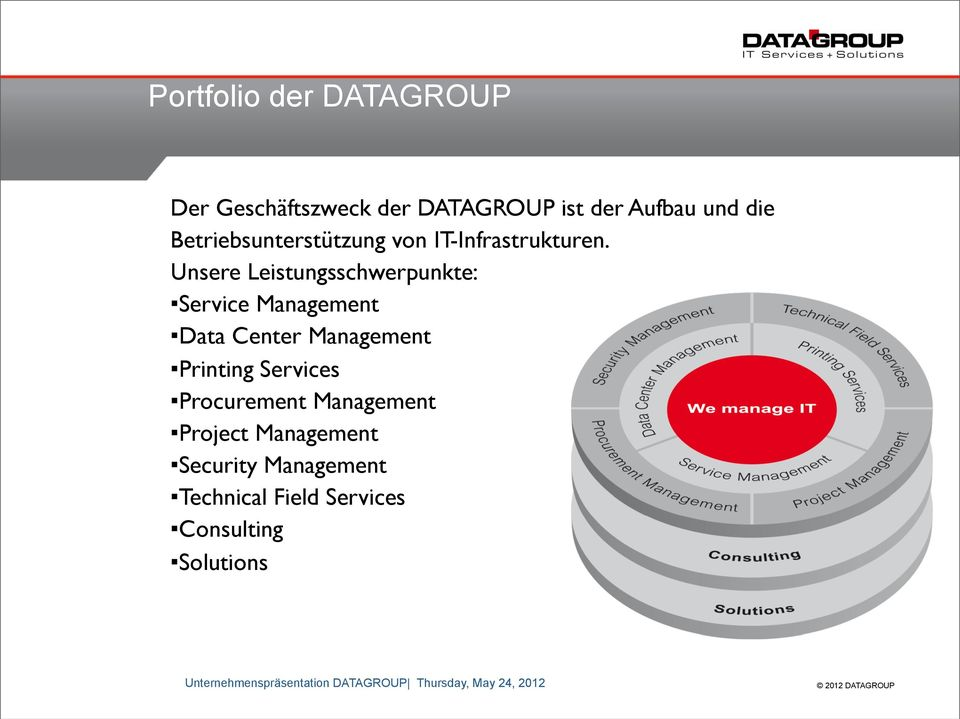 Unsere Leistungsschwerpunkte: Service Management Data Center Management Printing Services